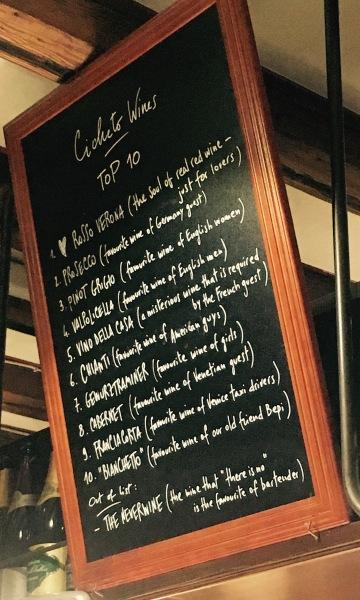 Cicheto Wines